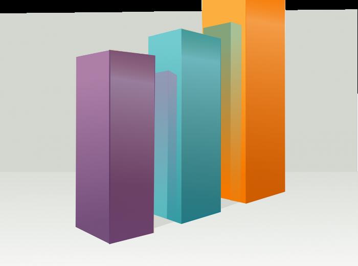 Odszkodowania w 2014 roku w statystykach